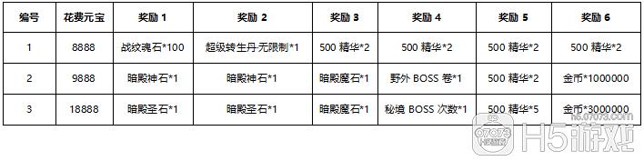 热血单机1.76寻龙探宝三天乐