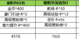 荣耀冠军10月25-26日重阳节丰厚福利送豪礼