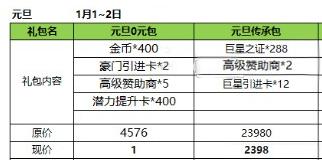荣耀冠军2月26日元宵节限时活动